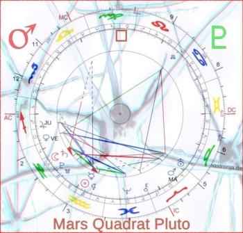 Mars Quadrat Pluto