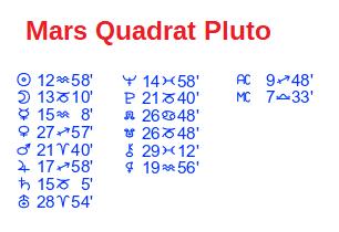Planetenstände Mars Quadrat Pluto