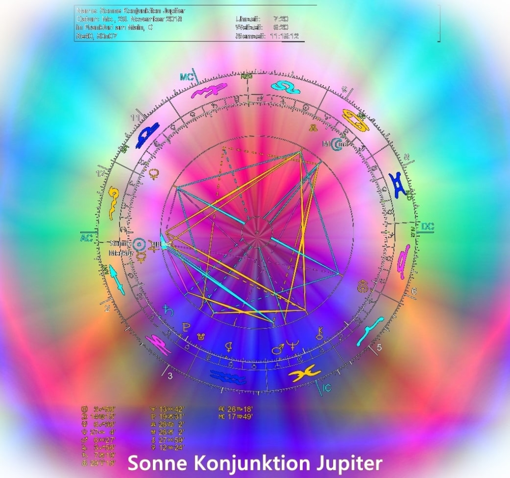 Sonne Konjunktion Jupiter-AC Skorpion