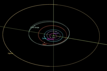 Asteroid 1293 Sonja JPL Orbit Viewer
