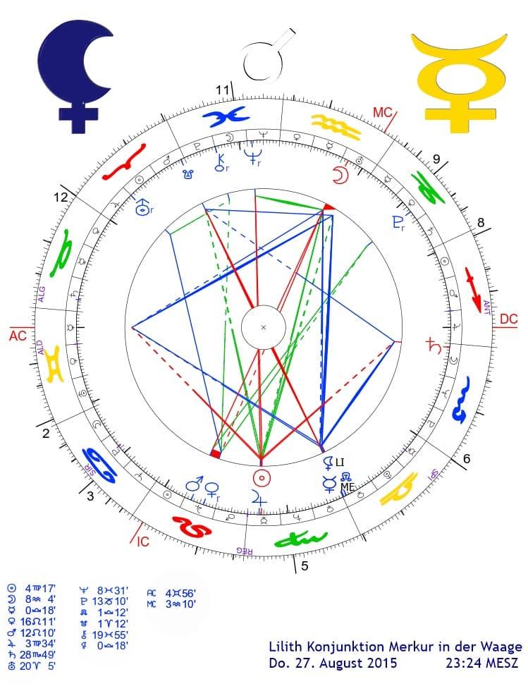 Lilith Konjunktion Merkur