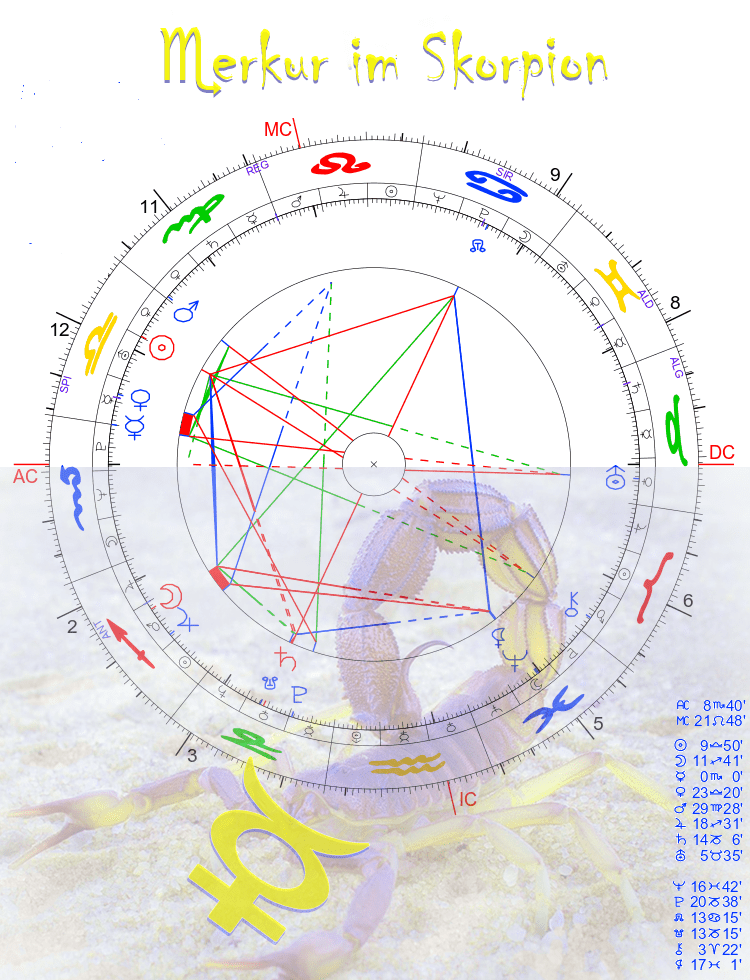 Merkur im Skorpion