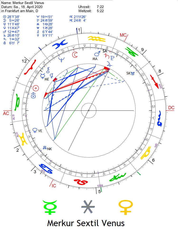 Merkur Sextil Venus