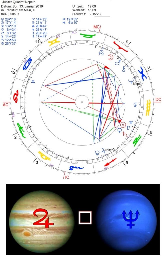 Jupiter Quadrat Neptun