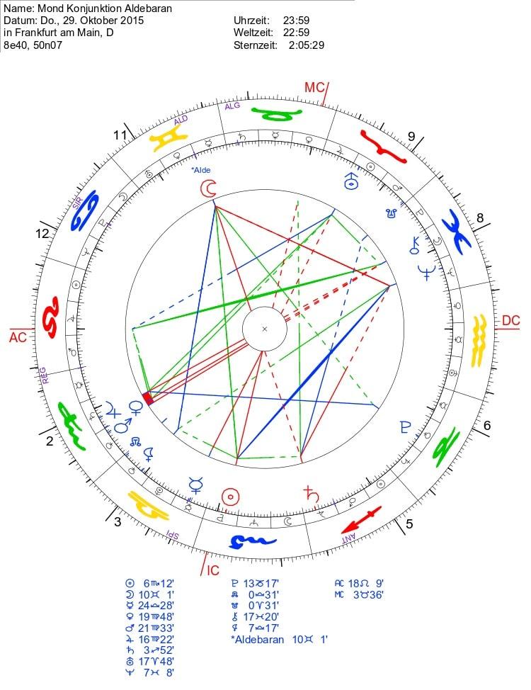 Mond Aldebaran Konjunktion